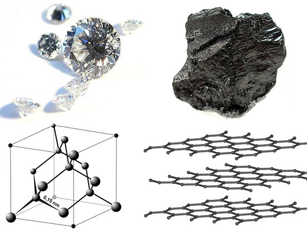 Diamond and graphite specimens with a diagram of their atomic structure.
