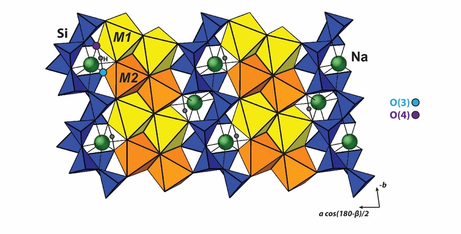 Coloured polygons representing the crystal structure of the mineral schizolite.